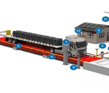 How Automation is Transforming Weighbridge Industry? - Endel Digital