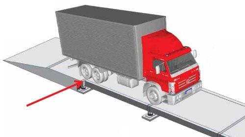 Automated Weighbridge Mining Software
